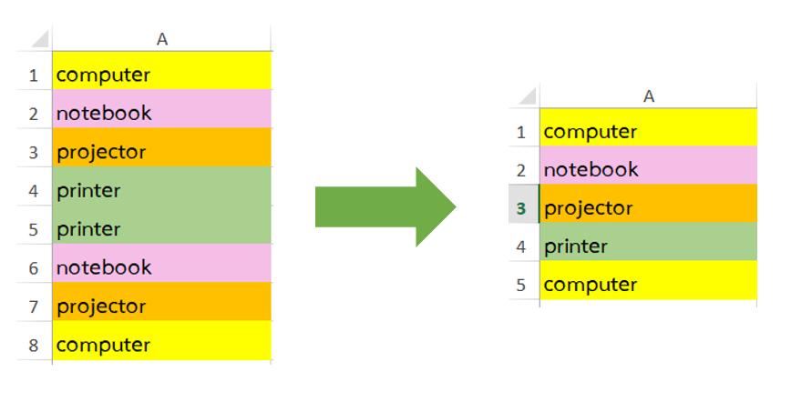 การลบข้อมูลซ้ำด้วยคำสั่ง-Remove-Duplicates-ใน-Excel